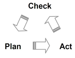 Check_Plan_Act